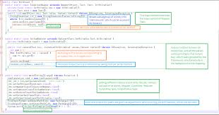 Java Map Example Hadoop Mapreduce Algorithm Explained For Word Count Digital As