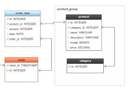 database diagram online draw database diagram online