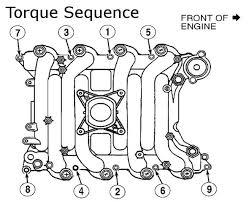 2003 ford explorer intake manifold 4 6l ford lincoln mercury intake manifold auto repair