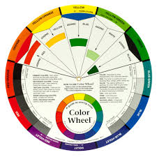 Color Meanings Chart by A World Of Colors And Meanings Ewritings