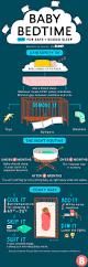Comfortable Temperature For Newborn How To Get Baby To Sleep 9 Baby U0026 Newborn Sleep Tips