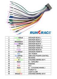 rungrace 6 2