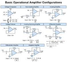 all basic operational amplifier configurations electrical