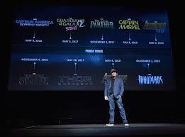 film marvel akan datang ini jadwal rilis film superhero marvel sai tahun 2019 muvila