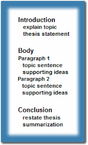 restate thesis toefl essay structure part 3