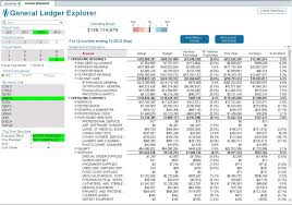 looking for the best healthcare financial data analytics tool