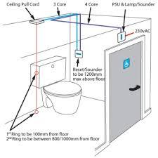 channel hark plus stainless disabled toilet alarm kit ebay