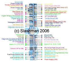 nissan 350z ecu wiring diagram nissan free wiring diagrams