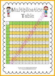 multiplication table free printable free printable multiplication tools blessed learners