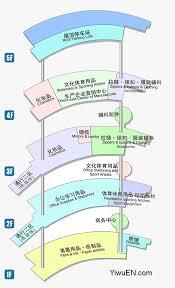 bureau du commerce international district 3 de centre du commerce international de yiwu en chine