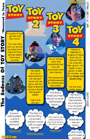 a113animation rumour overload toy story 4 confirmed 2015