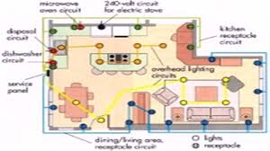 house floor plan electrical symbols youtube