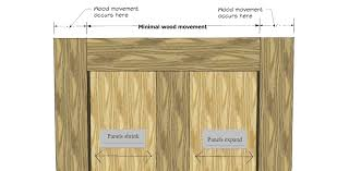 understanding moisture content and wood movement thisiscarpentry