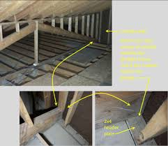 Loft In Garage Is My Attic Floor Over My Garage Strong Enough To Use It For
