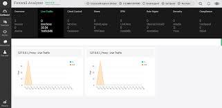 http access log analyzer proxy server log reports proxy log analyzer proxy log analysis
