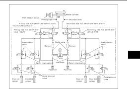 nissan pathfinder zombie commercial nissan pathfinder workshop manual 2008 7 pdf