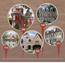 washington d c home architecture over the last 260 years