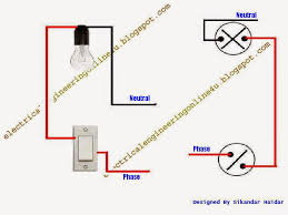 how to wire bulb by one way switch for one way switch wiring