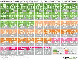 Cheap States To Live In by Howmuch Net Understanding Money