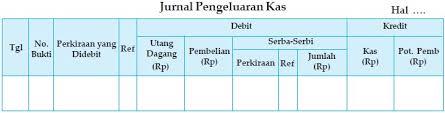 format buku jurnal penerimaan kas 5 contoh jurnal khusus perusahaan dagang