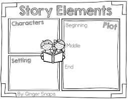Beginning Middle And End Worksheets Ginger Snaps Story Elements Freebie