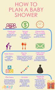 baby shower planning checklist baby shower decorations
