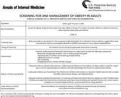 screening for and management of obesity in adults u s preventive