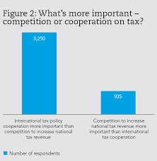 global push for tax cooperation gathers acca global