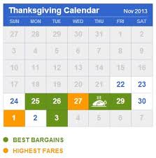 why you should be buying your thanksgiving flights now cheapair