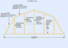 Two Story Shed Plans Construction Specifications On A 2 Story Gambrel Barn From Pine