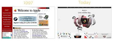 free finder websites websites all look the same nowadays