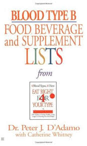 dive into the excellent details of a blood type diet with blood