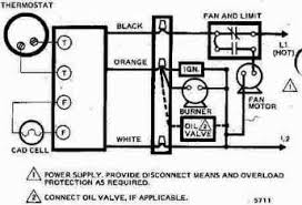 shopbangolufsen com wiring source