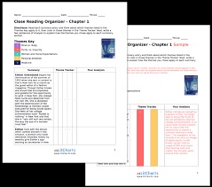the bell jar themes analysis the bell jar themes from litcharts the creators of sparknotes