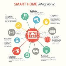 smart home automation technology infographics vector art thinkstock