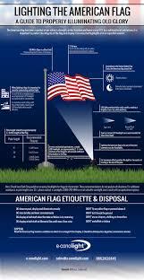 The Amarican Flag Lighting The American Flag E Conolight