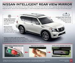 nissan armada 2017 in india nissan technology leadership continues with introduction of