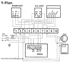 typical y plan biflow central heating system control connection