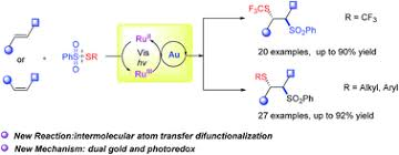 Visible Light Examples Dual Gold And Photoredox Catalysis Visible Light Mediated