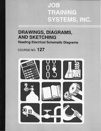 reading using and preparing mechanical piping and