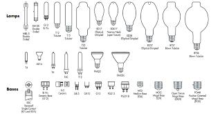 metal halide lamp shapes and bases metalhalideshop com