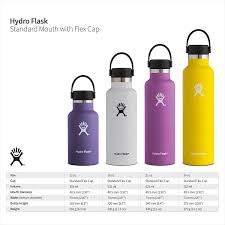amazon com hydro flask double wall vacuum insulated stainless amazon com hydro flask double wall vacuum insulated stainless steel leak proof sports water bottle standard mouth with bpa free flex cap sports