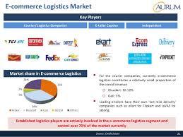 Webinar E Commerce Logistics Oct Webinar E Commerce Logistics Oct 17th 2014