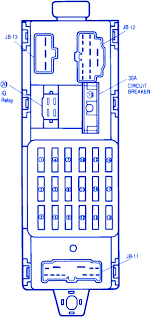 mazda 323 1993 engine fuse box block circuit breaker diagram