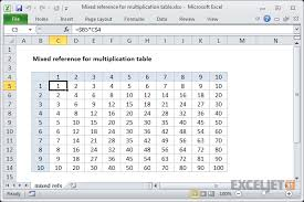 15 Multiplication Table Excel Formula Multiplication Table Formula Exceljet