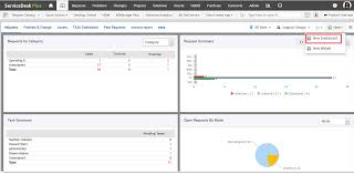 What Is The Difference Between Helpdesk And Service Desk Servicedesk Plus 9 3 New Features U0026 Enhancements