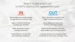 gop healthcare plan clears first hurdle whnt com