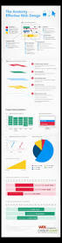 design 10 professional web design geek tips world class media