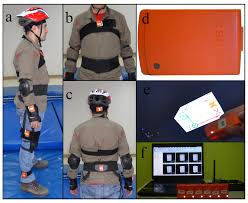 sensors free full text detecting falls with wearable sensors