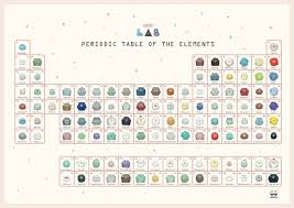 toca lab apk toca lab exploring all elements in periodic table geeks with